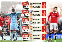 5 thất bại nặng nề nhất của MU đều xảy ra vào... tháng 10