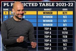 Siêu máy tính dự đoán đội vô địch Ngoại hạng Anh 2021/22