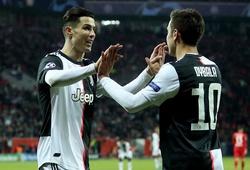 Ronaldo và Dybala đã ghi bao nhiêu bàn trước Udinese?