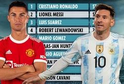 Messi đe dọa Ronaldo về số hat-trick trong sự nghiệp