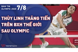 Nhịp đập Olympic 2021   07/08: Hot girl Thùy Linh thăng tiến BXH Thế giới sau Olympic