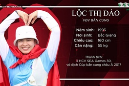 [Chân dung VĐV] Lộc Thị Đào: từ cô gái người dân tộc Tày đến cung thủ vô địch Đông Nam Á