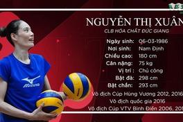 [Chân dung VĐV] Nguyễn Thị Xuân – Chiến binh lão làng của bóng chuyền nữ Việt Nam