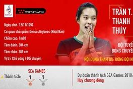 Trần Thị Thanh Thúy - hiện tượng bóng chuyền được các đội nước ngoài giành giật
