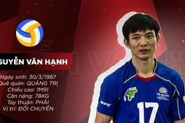 [CHÂN DUNG VĐV] Nguyễn Văn Hạnh - Lãng tử tài hoa của bóng chuyền Việt Nam