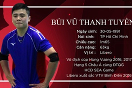 [Chân dung VĐV] Bùi Vũ Thanh Tuyền - Libero lẫy lừng của làng bóng chuyền Việt Nam