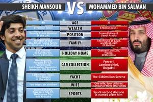 So kè sự giàu có giữa Thái tử Saudi Arabia muốn mua MU với ông chủ của Man City
