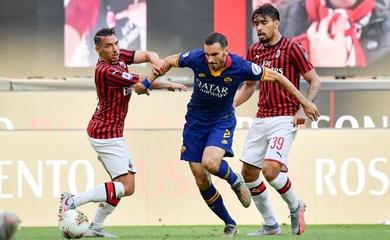 Lịch sử đối đầu, đội hình AC Milan vs AS Roma, Serie A 2020