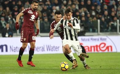 Link xem trực tiếp Juventus vs Torino, Serie A 2020