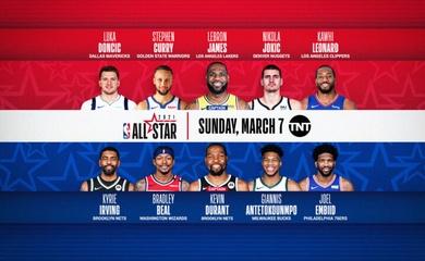 Danh sách chi tiết cầu thủ NBA All-Star 2021