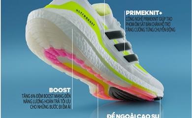 Đánh giá Ultraboost 21 và cú bật năng lượng từ adidas