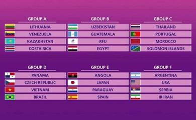Lịch thi đấu Futsal World Cup 2021 mới nhất theo giờ Việt Nam