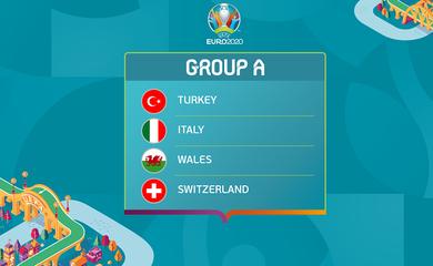 Biệt danh của các đội tuyển bảng A tham dự Euro 2021