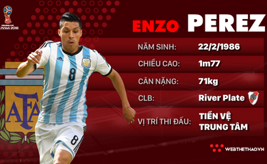 Thông tin cầu thủ Enzo Perez của ĐT Argentina dự World Cup 2018