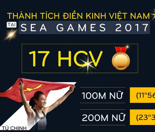 """SEA Games 2019: """"Mỏ vàng"""" điền kinh Việt Nam bị chủ nhà Philippines hạn chế """"tàn bạo"""""""