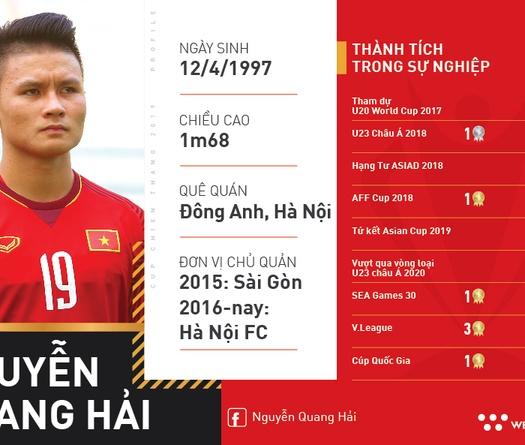 Quang Hải: Niềm hy vọng lớn của ĐTQG Việt Nam