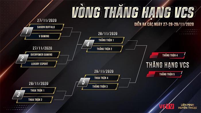 Trực tiếp vòng thăng hạng VCS Mùa Xuân 2021: SGB vs VGM