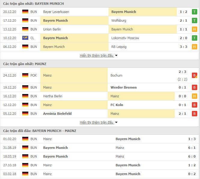 Mainz Bayern MГјnchen