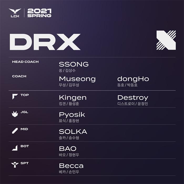 doi-hinh-drx-doi-tuyen-tham-gia-lck-2021