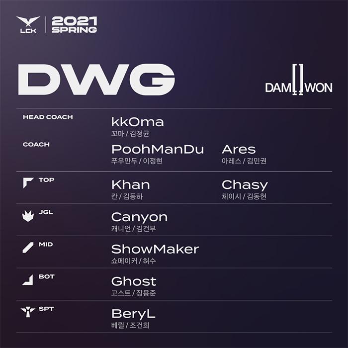 doi-hinh-damwon-gaming-doi-tuyen-tham-gia-lck-2021
