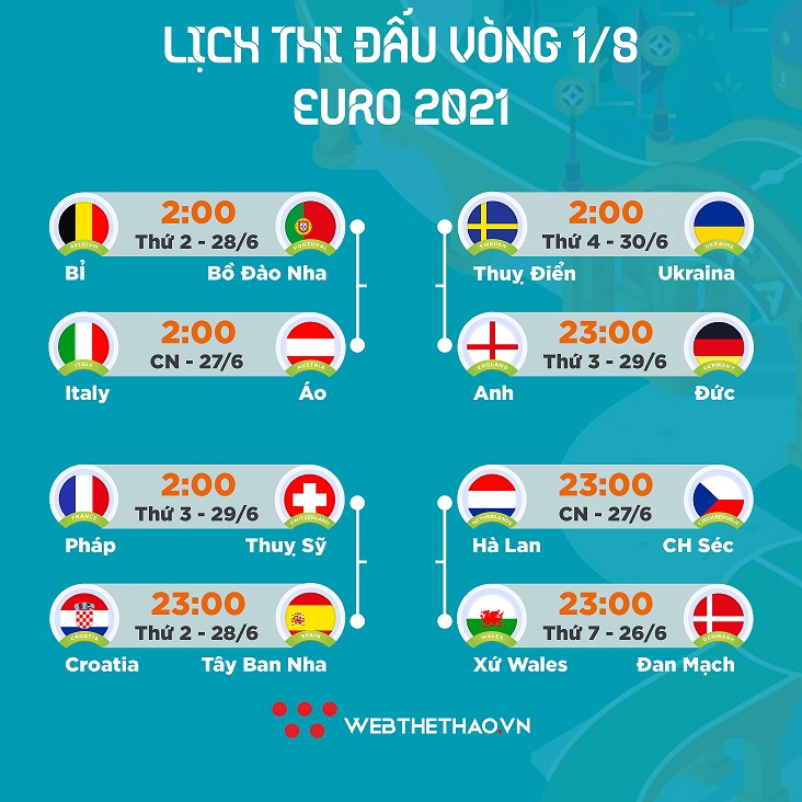 0 15 btc a euro)