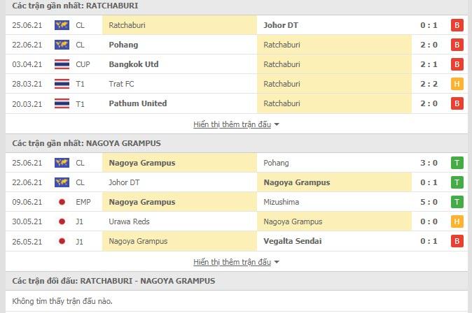 Thành tích đối đầu Ratchaburi vs Nagoya Grampus
