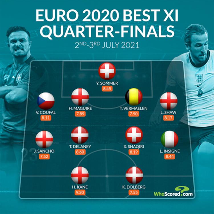 tu-ket-euro-2021-best.jpg