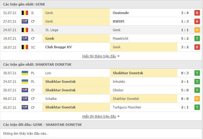 Thành tích đối đầu Genk vs Shakhtar Donetsk