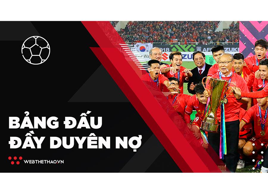 Bốc thăm chia bảng AFF Cup 2020: ĐT Việt Nam rơi vào bảng đấu đầy duyên nợ
