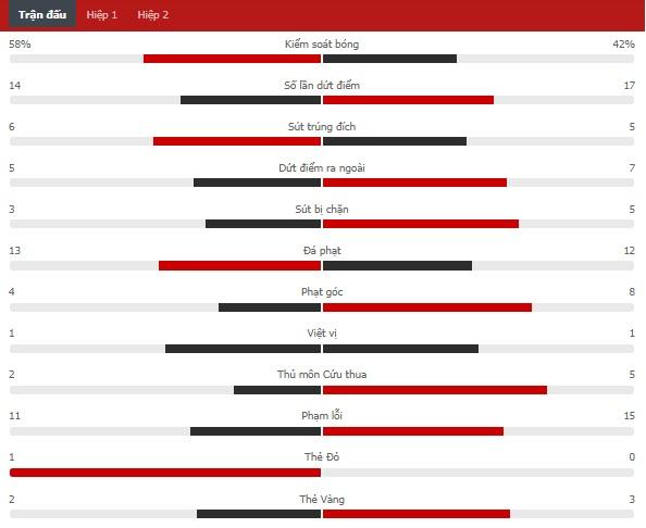 Kết quả Fiorentina vs Inter Milan, vòng 5 Serie A
