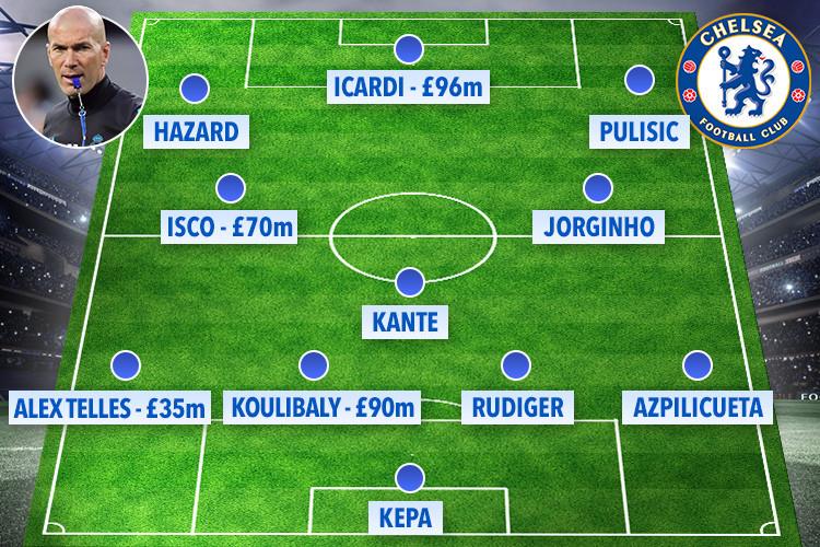 Zidane có thể lắp ghép đội hình Chelsea thế nào nếu có 200 triệu bảng mua sắm cầu thủ?