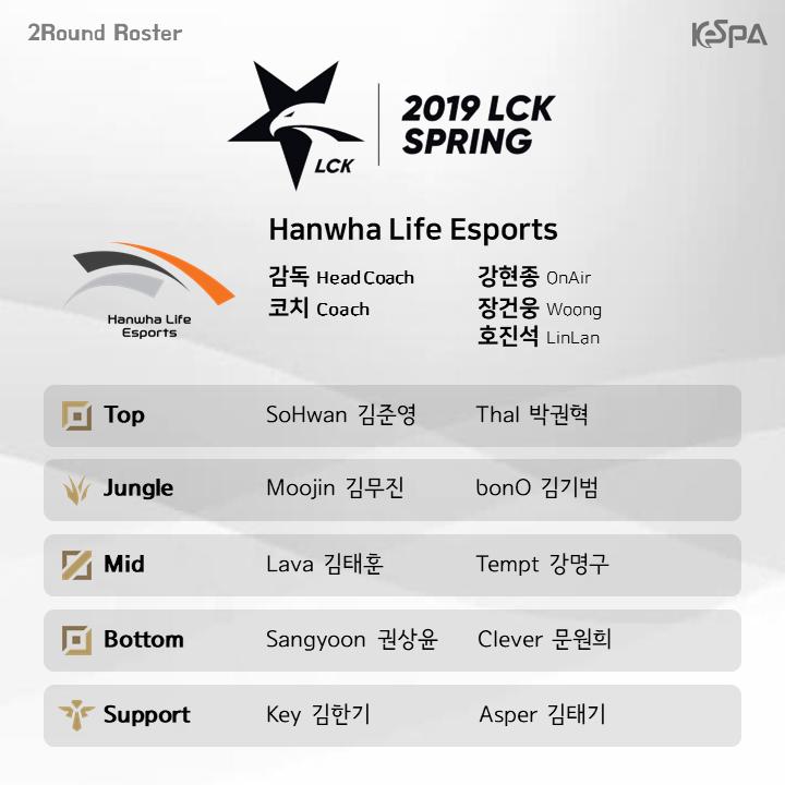 KeSPA công bố danh sách các tuyển thủ tham dự lượt về giải LCK mùa Xuân 2019