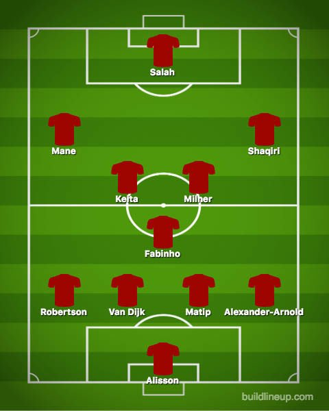 2 ngôi sao trở lại ở trận gặp Watford khi Klopp tiến hành thay đổi đội hình Liverpool