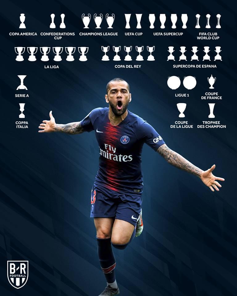 Choáng với số danh hiệu đồ sộ giúp Dani Alves trở thành cầu thủ thành công nhất lịch sử bóng đá