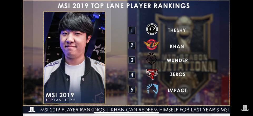 Bảng xếp hạng sức mạnh các tuyển thủ tham dự MSI 2019