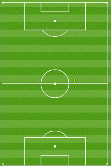 Alexis Sanchez vẫn kiếm hơn 2,2 tỷ đồng từ MU dù chỉ chạm bóng… 1 lần