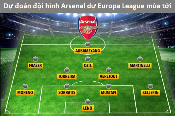 Sự khác biệt về đội hình 450 triệu bảng của Arsenal nếu dự Cúp C1 so với Europa League