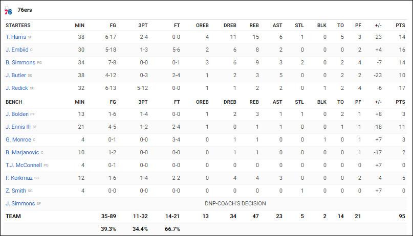 2 cân 5, bộ đôi của Raptors gửi chiến thư đến cặp song sát Curry và Durant