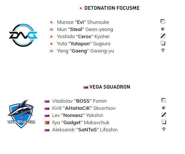 Danh sách đội hình chính thức các đội tuyển tham gia MSI 2019
