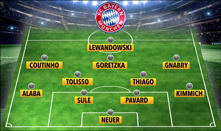 Coutinho chơi ở đâu trong đội hình Bayern sau khi rời Barca?