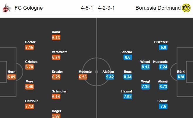 Đội hình dự kiến Cologne vs Dortmund: Hazard thống lĩnh hành lang trái