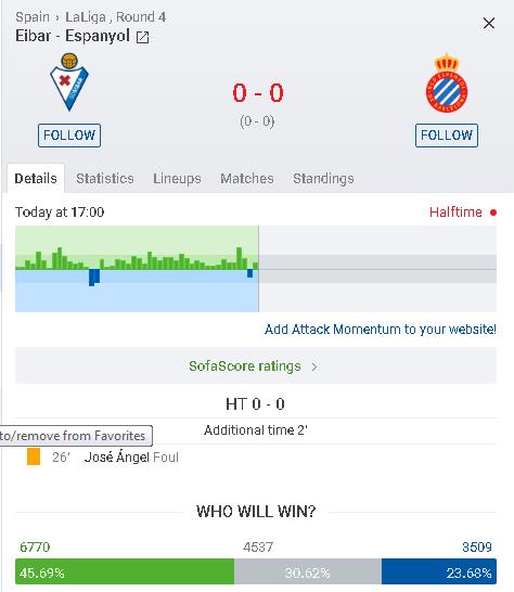 Kết quả Eibar vs Espanyol (1-2): Espanyol ngược dòng xuất sắc