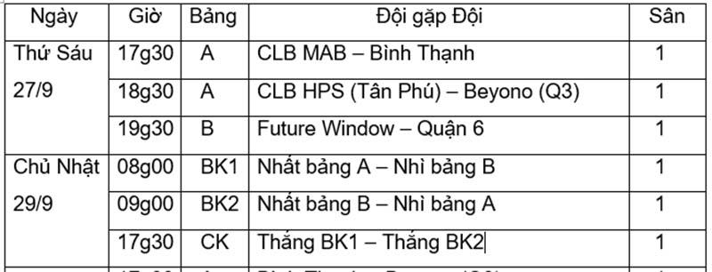 Lịch thi đấu giải bóng chuyền vô địch TPHCM 2019