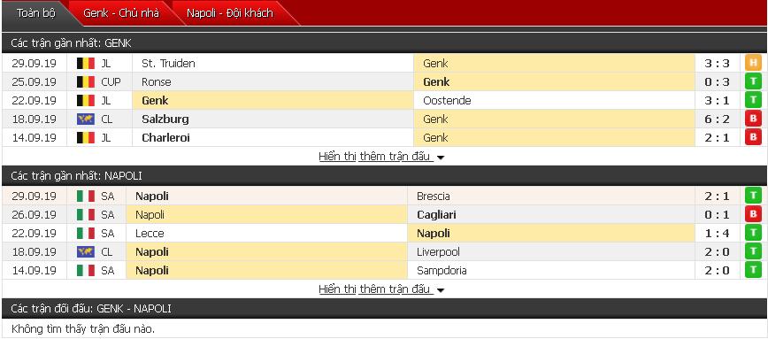 Nhận định Genk vs Napoli 23h55, 02/10 (Cúp C1 châu Âu)
