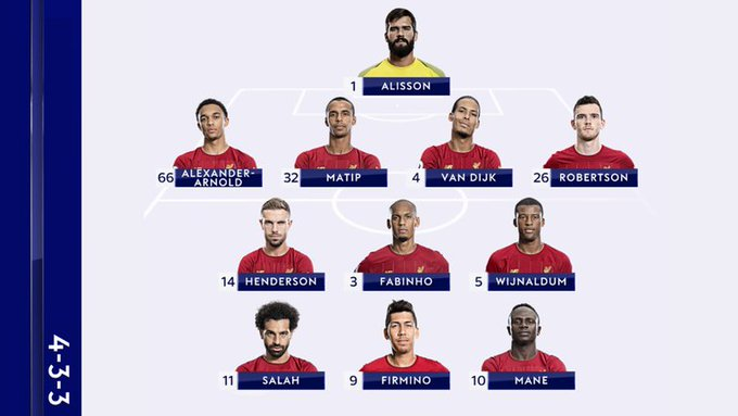 """MU bị """"troll"""" với đội hình kết hợp gồm toàn bộ cầu thủ Liverpool"""