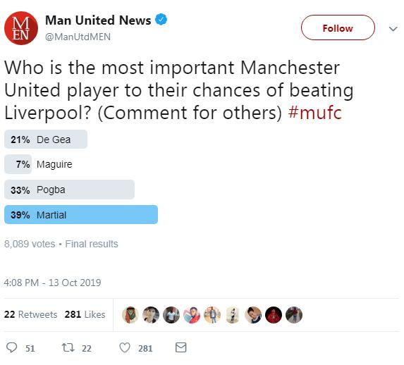CĐV MU chỉ ra cầu thủ sẽ giúp đội nhà đánh bại Liverpool