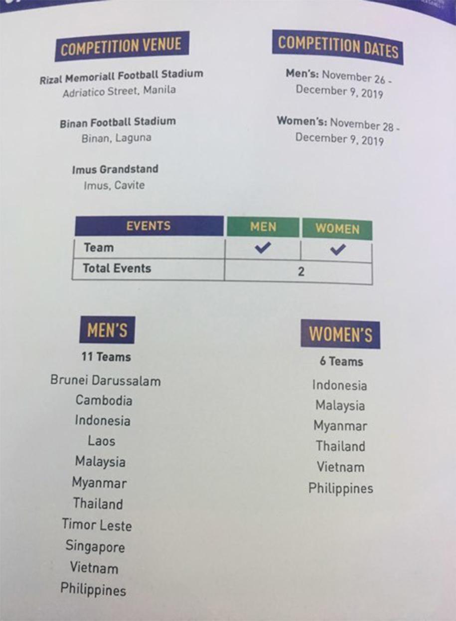 Kết quả bốc thăm SEA Games 30: U22 Việt Nam cùng bảng U22 Thái Lan