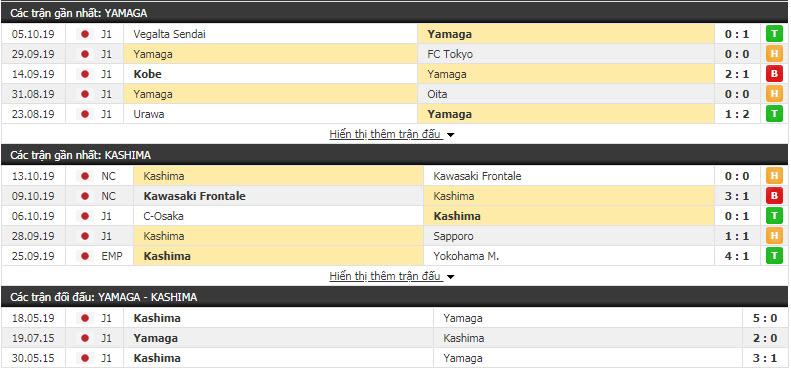 Nhận định Matsumoto Yamaga FC vs Kashima Antlers 17h00, 18/10 (Vòng 29 VĐQG Nhật Bản)