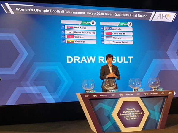Vòng loại Olympic 2020: Nữ Việt Nam cùng bảng với Hàn Quốc