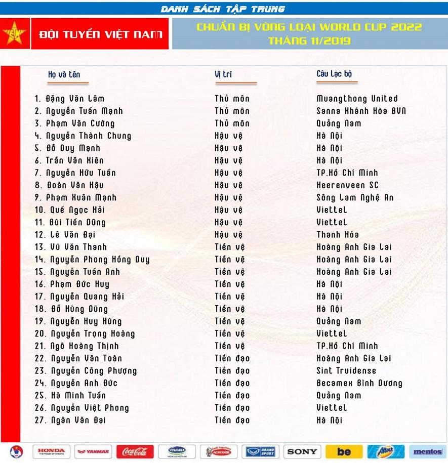 Danh sách ĐT Việt Nam đá với Thái Lan: Minh Vương vắng mặt